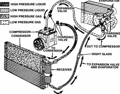 Basicairconditioning on auto ac compressor wiring diagram